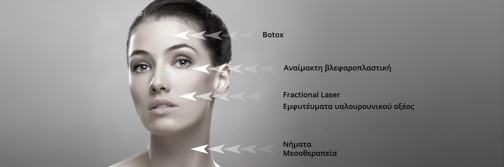 Botox, Fractional Laser